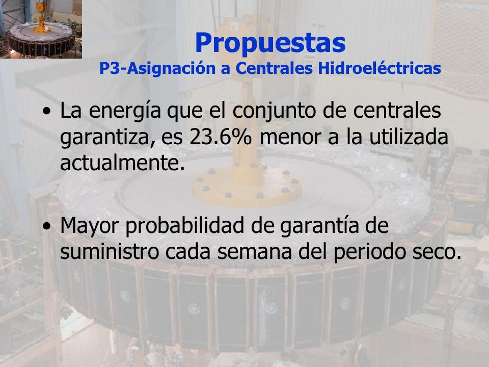 Propuestas P3-Asignación a Centrales Hidroeléctricas La energía que el conjunto de centrales garantiza, es 23.6% menor a la utilizada actualmente. May
