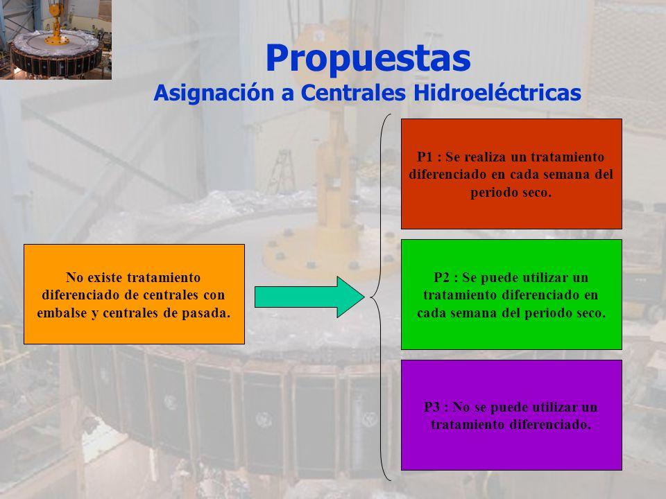 Propuestas Asignación a Centrales Hidroeléctricas No existe tratamiento diferenciado de centrales con embalse y centrales de pasada. P1 : Se realiza u