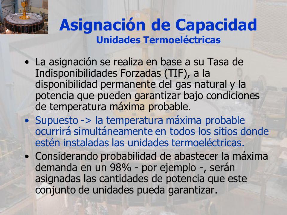Asignación de Capacidad Unidades Termoeléctricas La asignación se realiza en base a su Tasa de Indisponibilidades Forzadas (TIF), a la disponibilidad