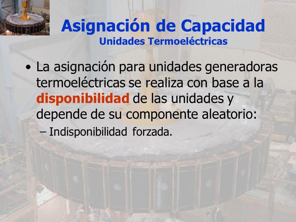 Asignación de Capacidad Unidades Termoeléctricas La asignación para unidades generadoras termoeléctricas se realiza con base a la disponibilidad de la