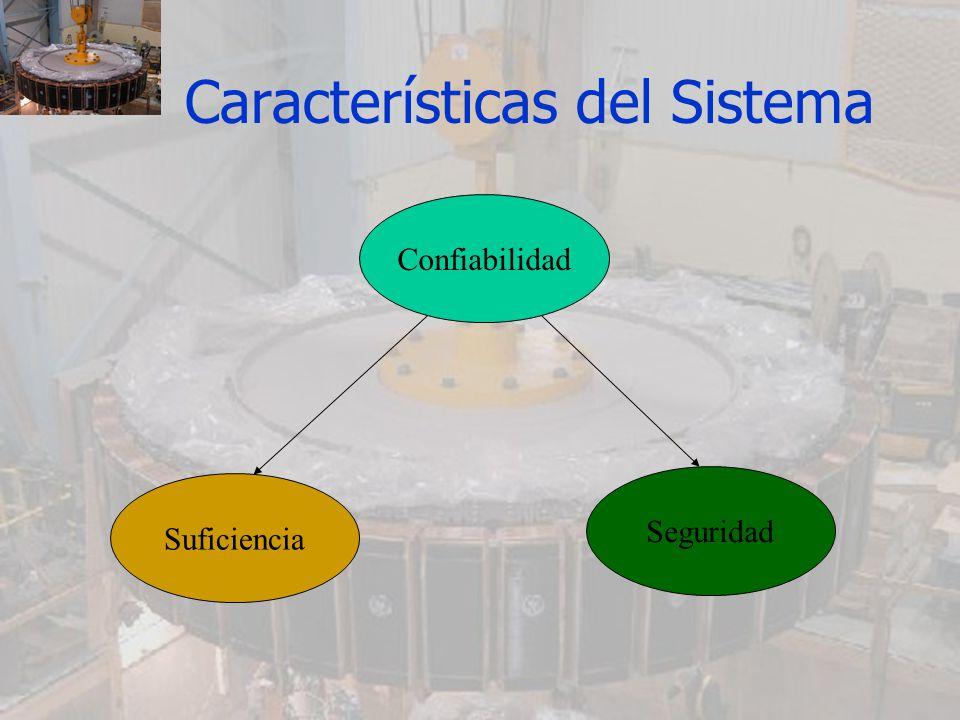 Características del Sistema Confiabilidad Suficiencia Seguridad