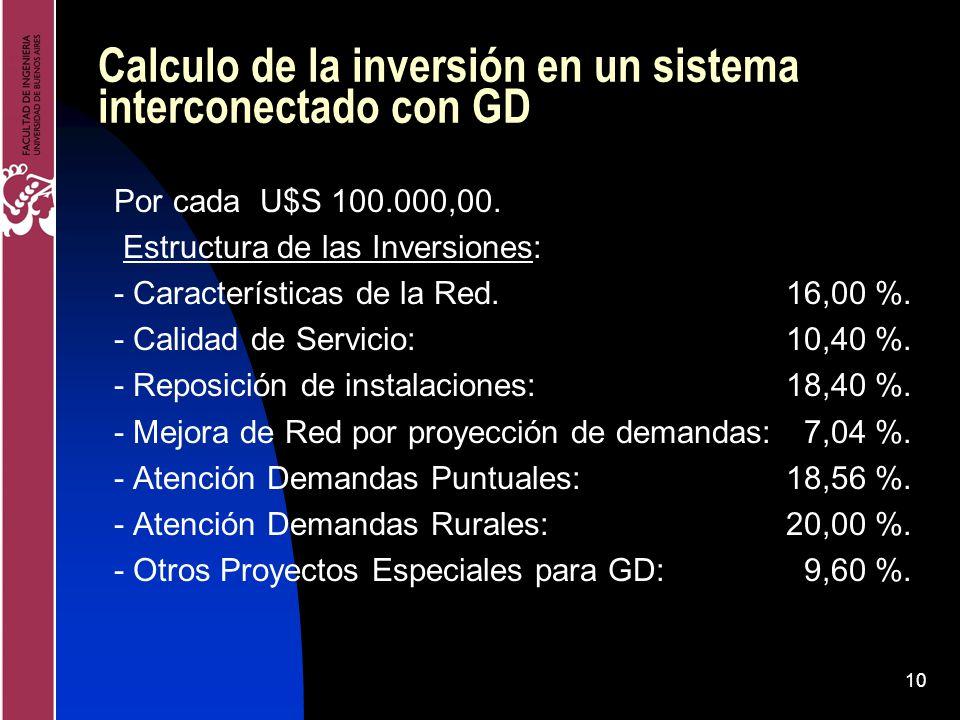 10 Calculo de la inversión en un sistema interconectado con GD Por cada U$S 100.000,00. Estructura de las Inversiones: - Características de la Red. 16