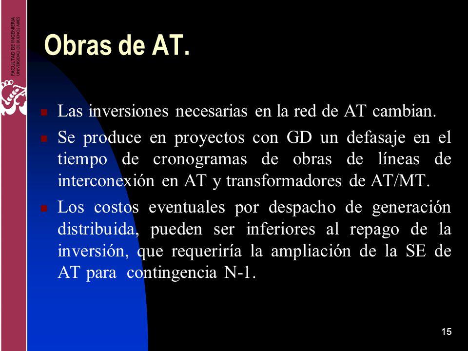 15 Obras de AT. Las inversiones necesarias en la red de AT cambian. Se produce en proyectos con GD un defasaje en el tiempo de cronogramas de obras de