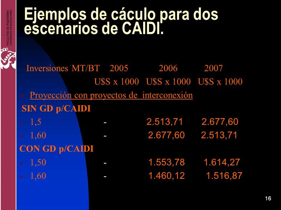 16 Ejemplos de cáculo para dos escenarios de CAIDI. Inversiones MT/BT 2005 2006 2007 U$S x 1000 U$S x 1000 U$S x 1000 Proyección con proyectos de inte
