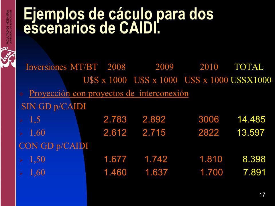 17 Ejemplos de cáculo para dos escenarios de CAIDI. Inversiones MT/BT 2008 2009 2010 TOTAL U$S x 1000 U$S x 1000 U$S x 1000 U$SX1000 Proyección con pr