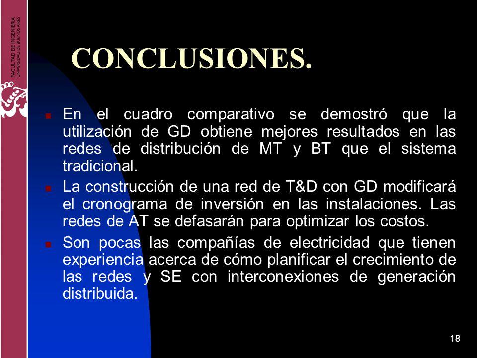18 CONCLUSIONES. En el cuadro comparativo se demostró que la utilización de GD obtiene mejores resultados en las redes de distribución de MT y BT que