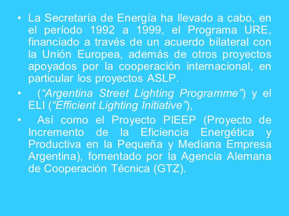 La Secretaría de Energía ha llevado a cabo, en el período 1992 a 1999, el Programa URE, financiado a través de un acuerdo bilateral con la Unión Europ