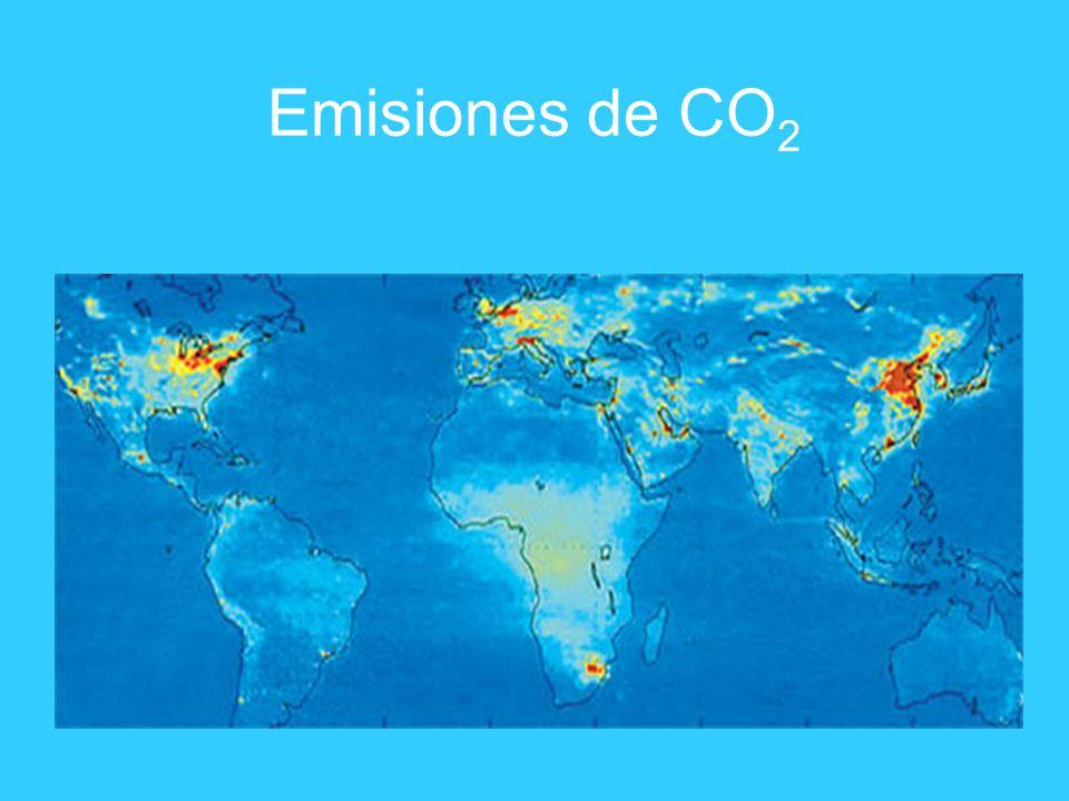 Emisiones de CO 2