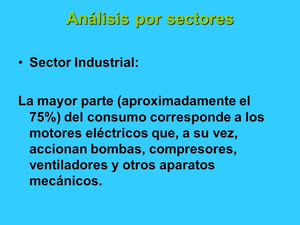 Análisis por sectores Sector Industrial: La mayor parte (aproximadamente el 75%) del consumo corresponde a los motores eléctricos que, a su vez, accio