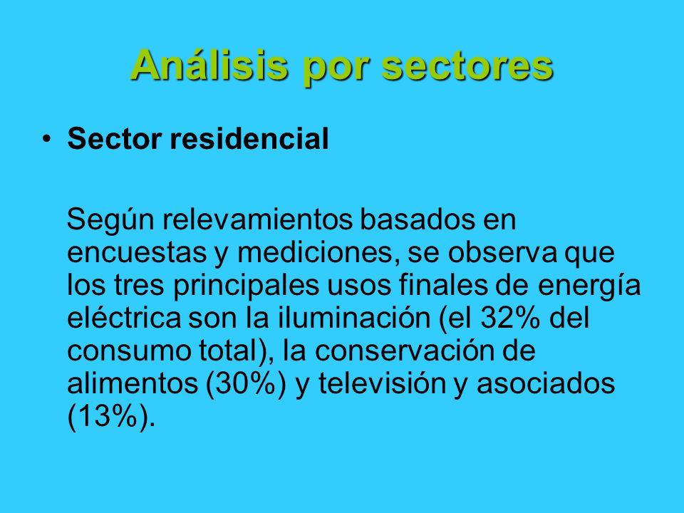 Análisis por sectores Sector residencial Según relevamientos basados en encuestas y mediciones, se observa que los tres principales usos finales de en