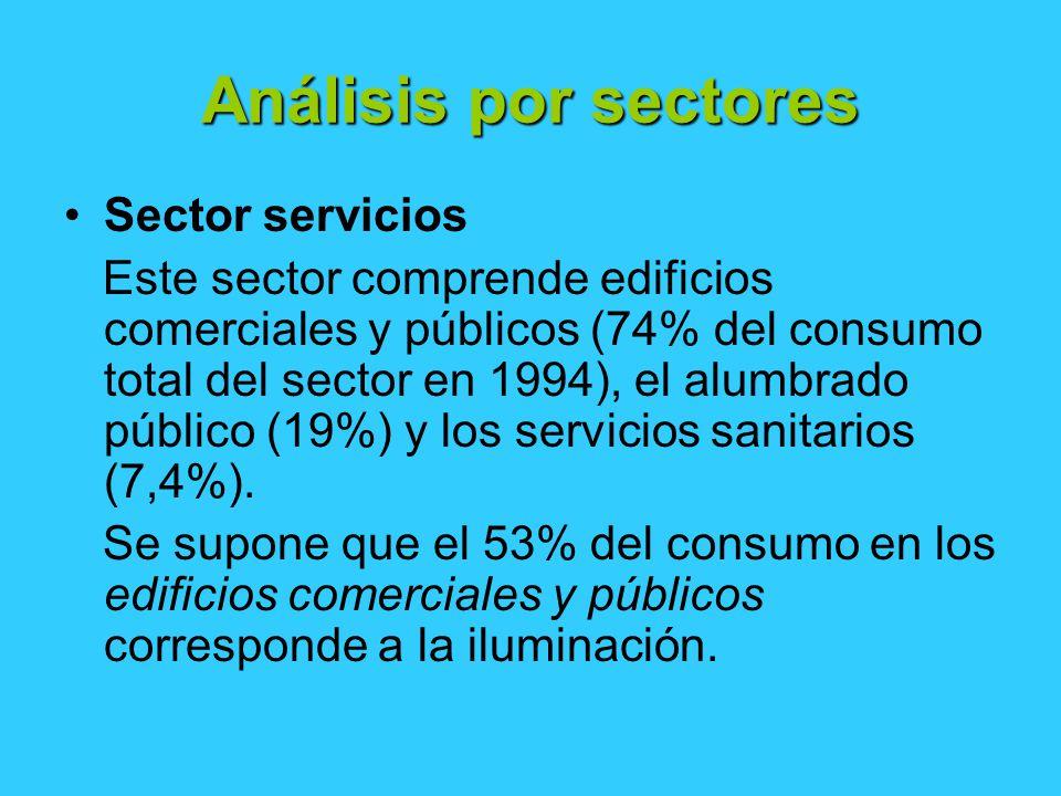 Análisis por sectores Sector servicios Este sector comprende edificios comerciales y públicos (74% del consumo total del sector en 1994), el alumbrado