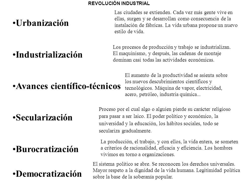 Urbanización Industrialización Avances científico-técnicos Secularización Burocratización Democratización Las ciudades se extienden. Cada vez más gent