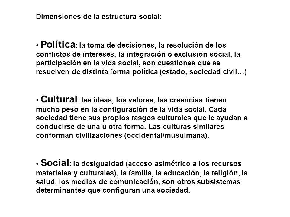 Dimensiones de la estructura social: Política : la toma de decisiones, la resolución de los conflictos de intereses, la integración o exclusión social