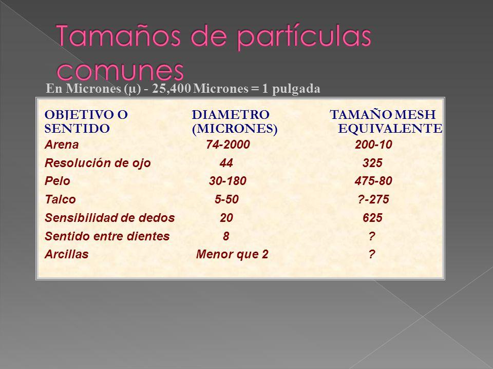 OBJETIVO O SENTIDO DIAMETRO (MICRONES) TAMAÑO MESH EQUIVALENTE Arena74-2000200-10 Resolución de ojo44325 Pelo30-180475-80 Talco5-50?-275 Sensibilidad