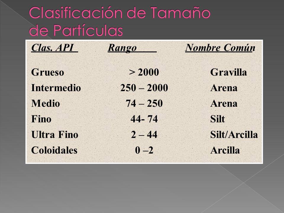 Clas. APIRangoNombre Común Grueso> 2000Gravilla Intermedio250 – 2000Arena Medio74 – 250Arena Fino44- 74Silt Ultra Fino2 – 44Silt/Arcilla Coloidales0 –