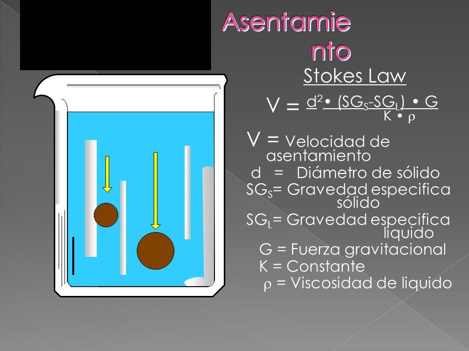 Stokes Law V = d 2 (SG S -SG L ) G K V = Velocidad de asentamiento d = Diámetro de sólido SG S = Gravedad especifica sólido SG L = Gravedad especifica liquido G = Fuerza gravitacional K = Constante = Viscosidad de liquido