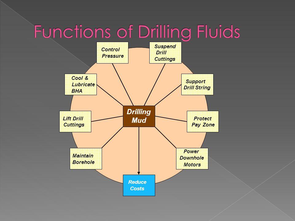 El lodo de perforación mueve los sólidos cortados por la mecha de perforación desde el fondo del hueco hacia la superficie.