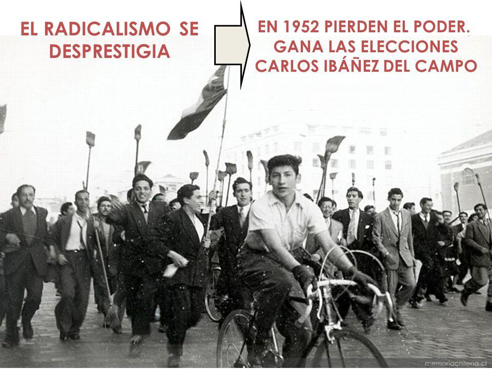 EL RADICALISMO SE DESPRESTIGIA EN 1952 PIERDEN EL PODER. GANA LAS ELECCIONES CARLOS IBÁÑEZ DEL CAMPO