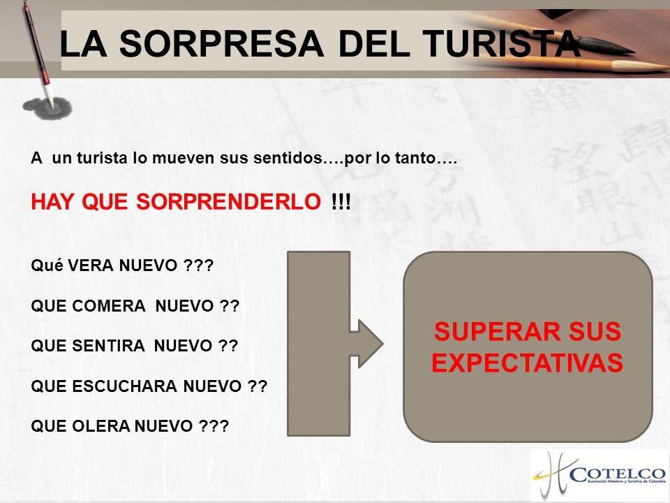 LA SORPRESA DEL TURISTA A un turista lo mueven sus sentidos….por lo tanto…. HAY QUE SORPRENDERLO !!! Qué VERA NUEVO ??? QUE COMERA NUEVO ?? QUE SENTIR