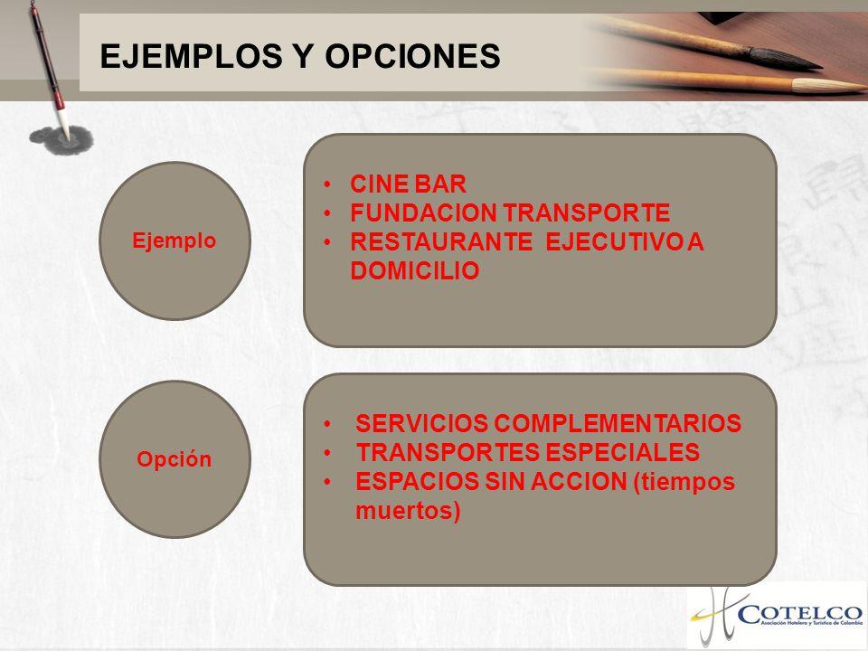 EJEMPLOS Y OPCIONES CINE BAR FUNDACION TRANSPORTE RESTAURANTE EJECUTIVO A DOMICILIO SERVICIOS COMPLEMENTARIOS TRANSPORTES ESPECIALES ESPACIOS SIN ACCI