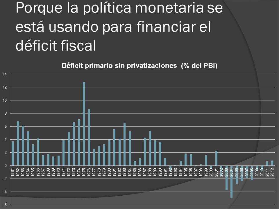 Porque la política monetaria se está usando para financiar el déficit fiscal