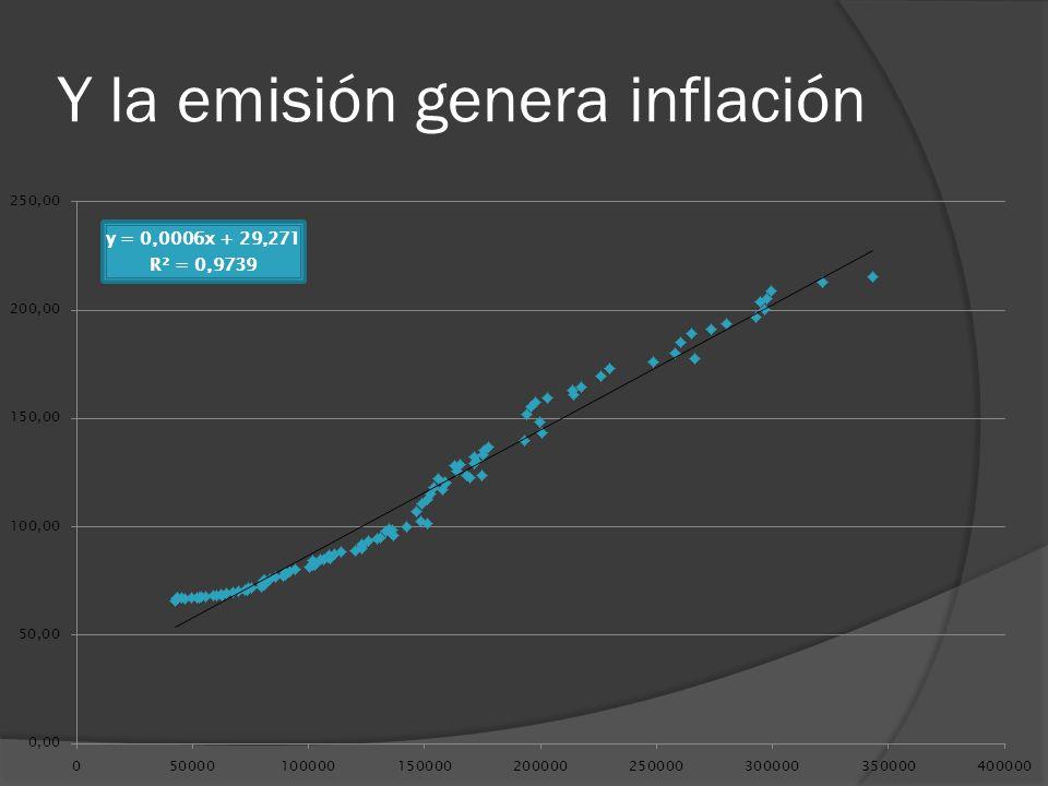 Y la emisión genera inflación