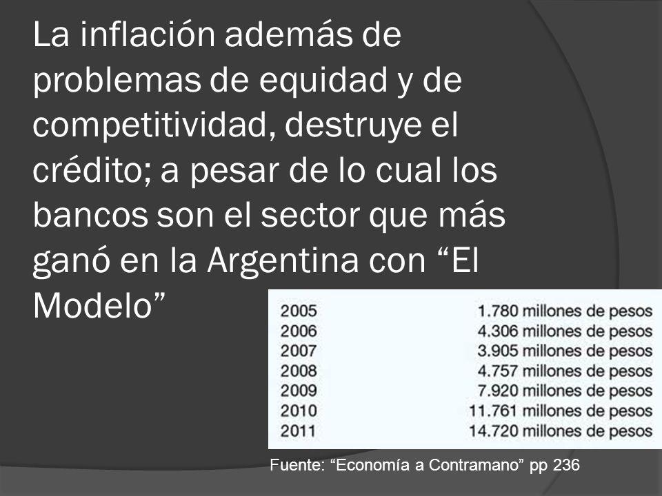 La inflación además de problemas de equidad y de competitividad, destruye el crédito; a pesar de lo cual los bancos son el sector que más ganó en la Argentina con El Modelo Fuente: Economía a Contramano pp 236