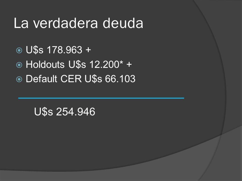 La verdadera deuda U$s 178.963 + Holdouts U$s 12.200* + Default CER U$s 66.103 U$s 254.946