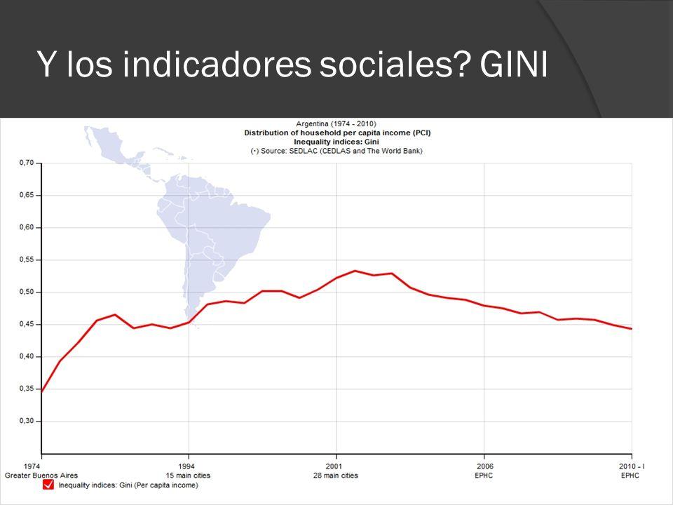 Y los indicadores sociales GINI