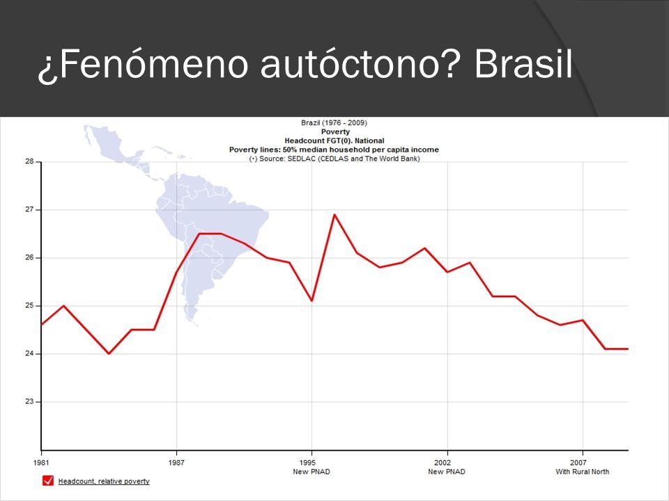 ¿Fenómeno autóctono Brasil
