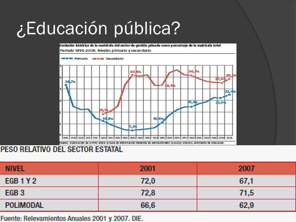¿Educación pública