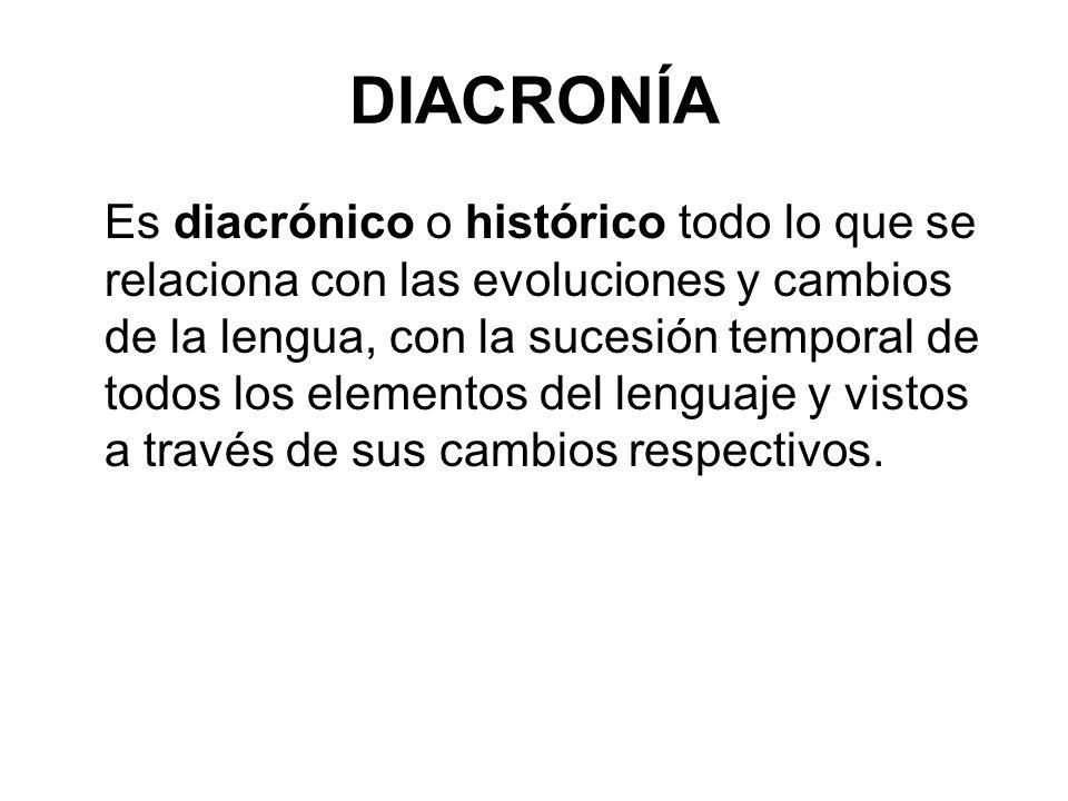 DIACRONÍA Es diacrónico o histórico todo lo que se relaciona con las evoluciones y cambios de la lengua, con la sucesión temporal de todos los elementos del lenguaje y vistos a través de sus cambios respectivos.