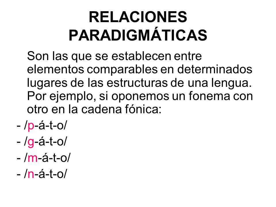RELACIONES PARADIGMÁTICAS Son las que se establecen entre elementos comparables en determinados lugares de las estructuras de una lengua.