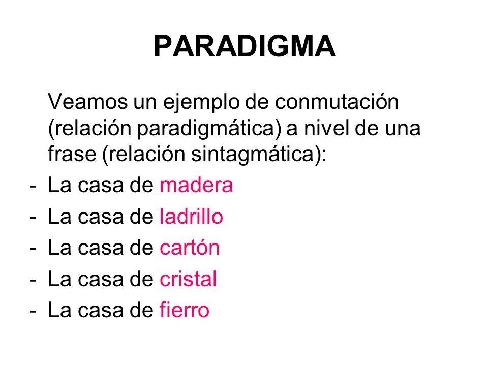 PARADIGMA Veamos un ejemplo de conmutación (relación paradigmática) a nivel de una frase (relación sintagmática): -La casa de madera -La casa de ladrillo -La casa de cartón -La casa de cristal -La casa de fierro