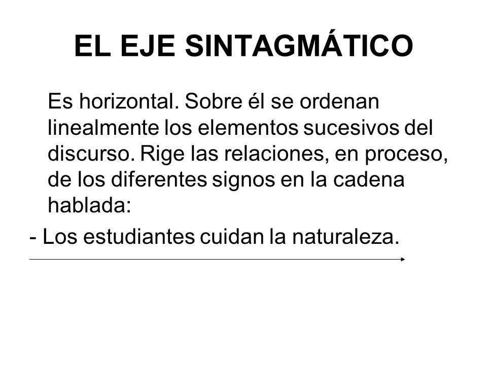 EL EJE SINTAGMÁTICO Es horizontal.