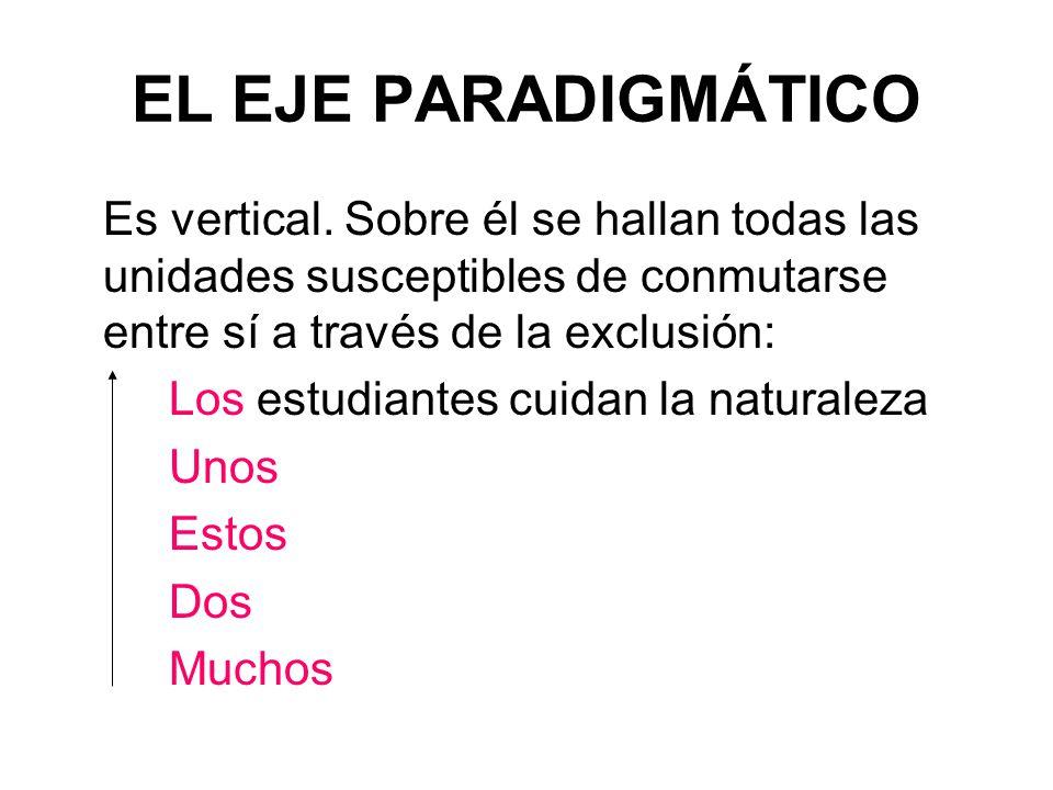 EL EJE PARADIGMÁTICO Es vertical.
