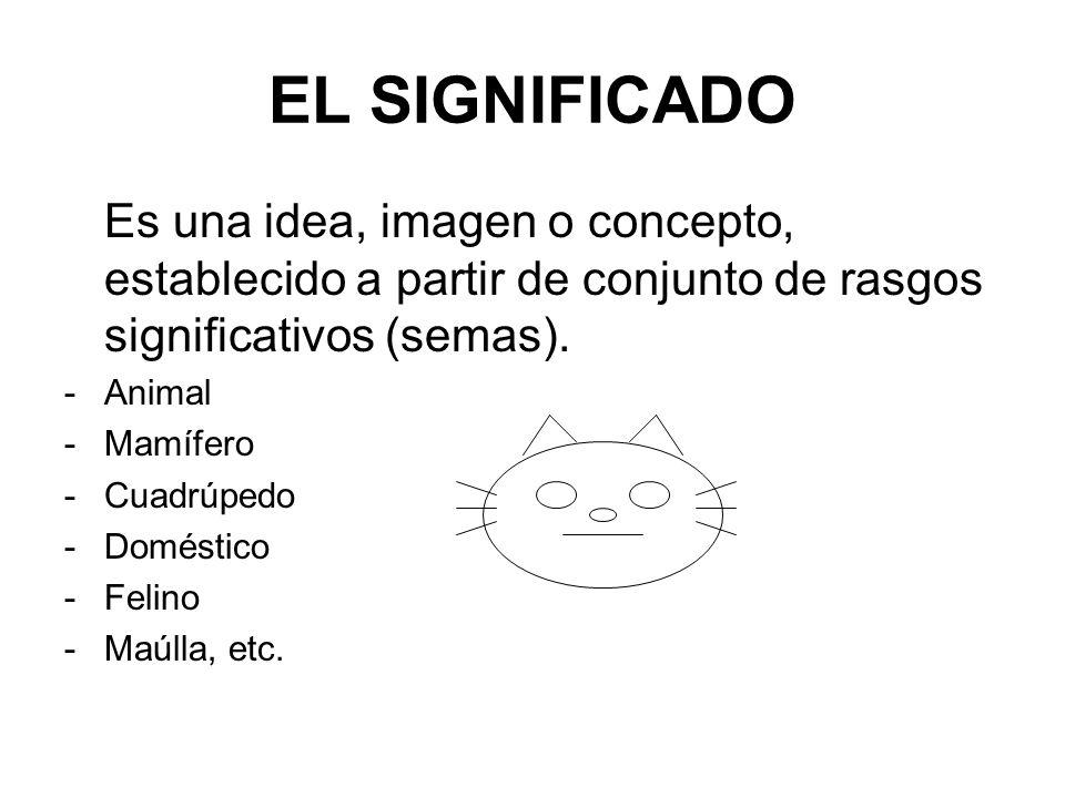 EL SIGNIFICADO Es una idea, imagen o concepto, establecido a partir de conjunto de rasgos significativos (semas).