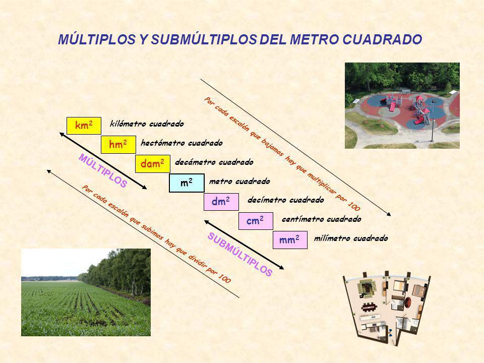 MÚLTIPLOS Y SUBMÚLTIPLOS DEL METRO CUADRADO km 2 hm 2 dam 2 m2m2 dm 2 cm 2 mm 2 kilómetro cuadrado hectómetro cuadrado decámetro cuadrado metro cuadra