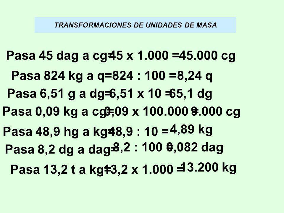TRANSFORMACIONES DE UNIDADES DE MASA Pasa 45 dag a cg=45 x 1.000 =45.000 cg Pasa 824 kg a q=824 : 100 =8,24 q Pasa 6,51 g a dg=6,51 x 10 =65,1 dg Pasa