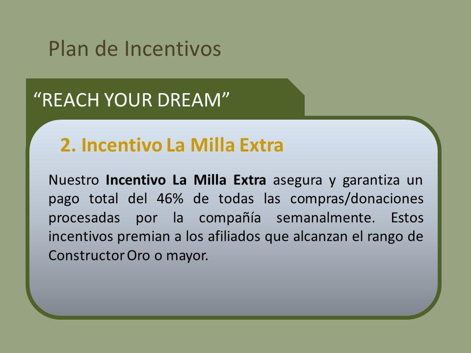 Plan de Incentivos REACH YOUR DREAM Nuestro Incentivo La Milla Extra asegura y garantiza un pago total del 46% de todas las compras/donaciones procesadas por la compañía semanalmente.