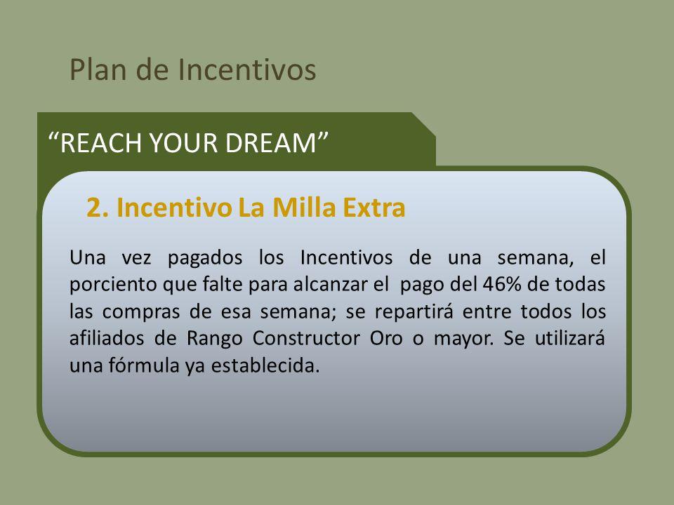 Plan de Incentivos REACH YOUR DREAM Una vez pagados los Incentivos de una semana, el porciento que falte para alcanzar el pago del 46% de todas las compras de esa semana; se repartirá entre todos los afiliados de Rango Constructor Oro o mayor.