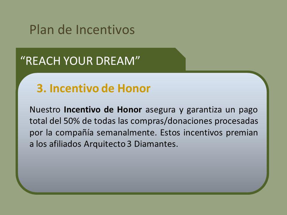 Plan de Incentivos REACH YOUR DREAM Nuestro Incentivo de Honor asegura y garantiza un pago total del 50% de todas las compras/donaciones procesadas por la compañía semanalmente.