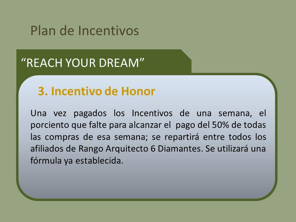 Plan de Incentivos REACH YOUR DREAM Una vez pagados los Incentivos de una semana, el porciento que falte para alcanzar el pago del 50% de todas las compras de esa semana; se repartirá entre todos los afiliados de Rango Arquitecto 6 Diamantes.