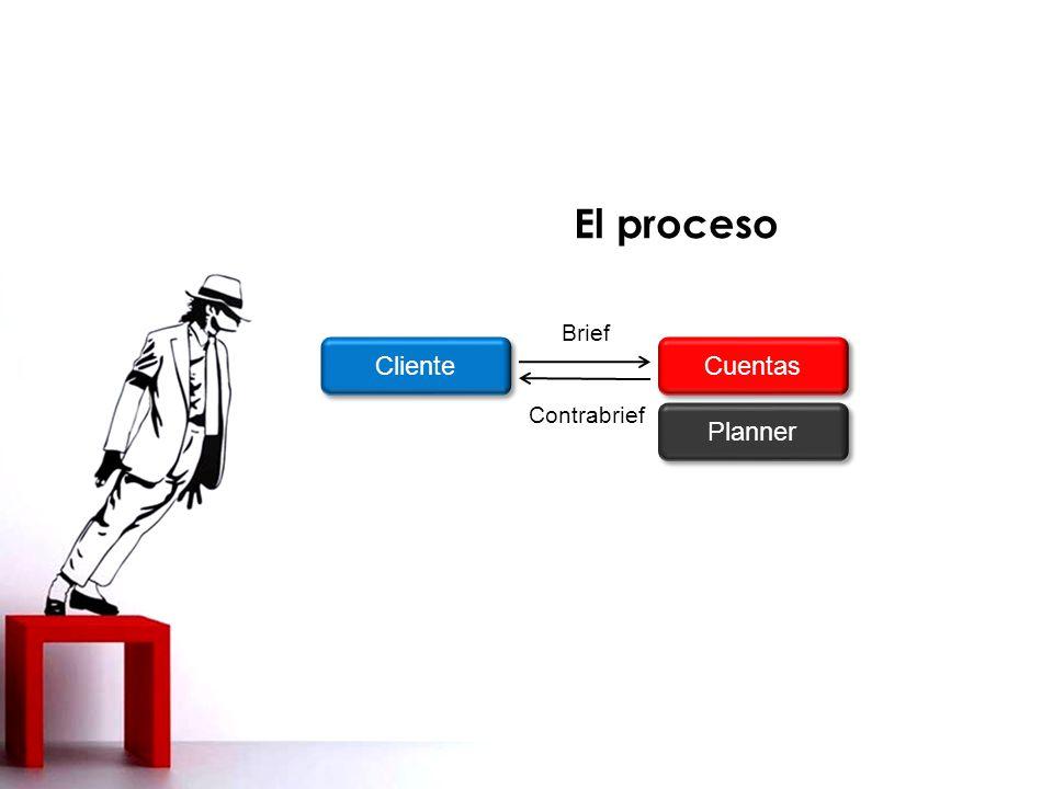 El proceso Cliente Cuentas Brief Contrabrief Planner