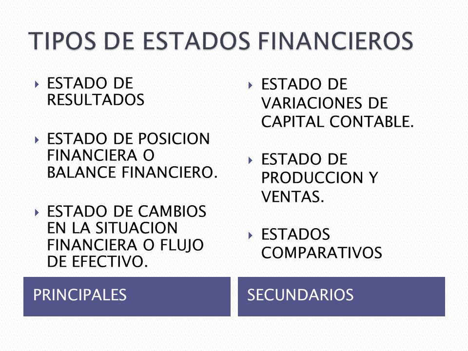 PRINCIPALESSECUNDARIOS ESTADO DE RESULTADOS ESTADO DE POSICION FINANCIERA O BALANCE FINANCIERO.