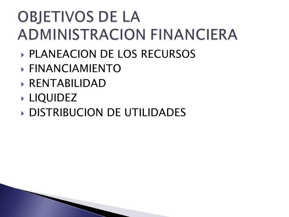 PLANEACION DE LOS RECURSOS FINANCIAMIENTO RENTABILIDAD LIQUIDEZ DISTRIBUCION DE UTILIDADES