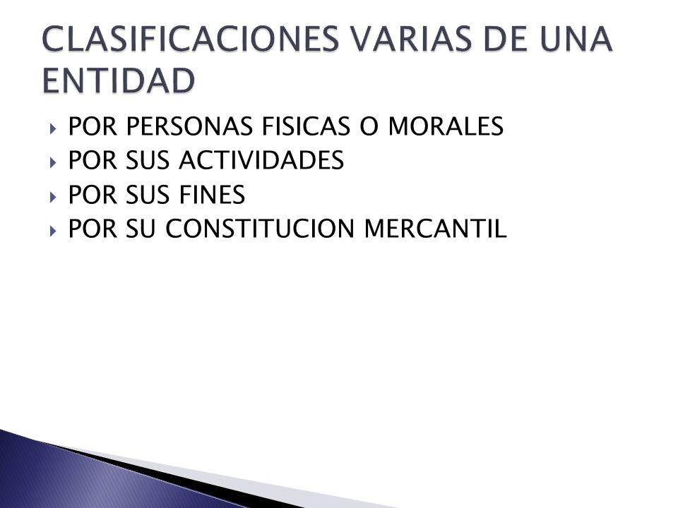 POR PERSONAS FISICAS O MORALES POR SUS ACTIVIDADES POR SUS FINES POR SU CONSTITUCION MERCANTIL