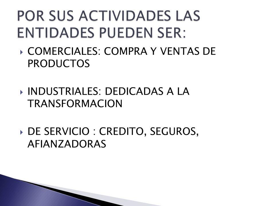COMERCIALES: COMPRA Y VENTAS DE PRODUCTOS INDUSTRIALES: DEDICADAS A LA TRANSFORMACION DE SERVICIO : CREDITO, SEGUROS, AFIANZADORAS