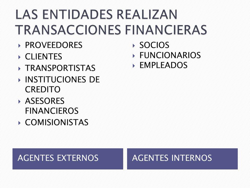 AGENTES EXTERNOSAGENTES INTERNOS PROVEEDORES CLIENTES TRANSPORTISTAS INSTITUCIONES DE CREDITO ASESORES FINANCIEROS COMISIONISTAS SOCIOS FUNCIONARIOS EMPLEADOS