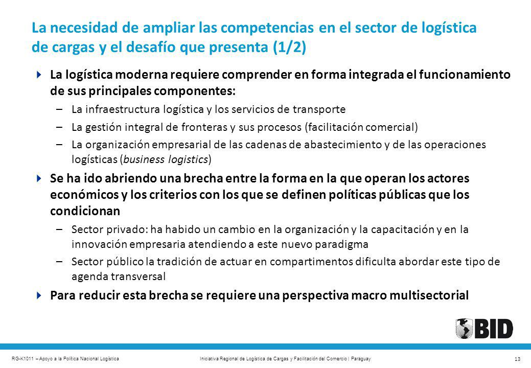 RG-K1011 – Apoyo a la Política Nacional Logística 13 Iniciativa Regional de Logística de Cargas y Facilitación del Comercio | Paraguay La necesidad de
